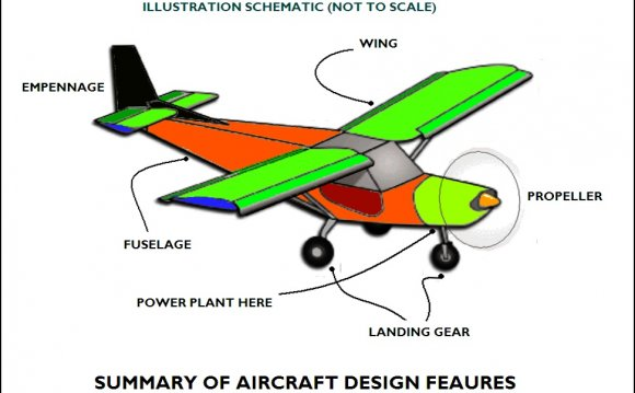 In a Lightweight Aircraft